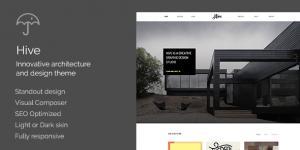 Hive - Architecture/Creat...